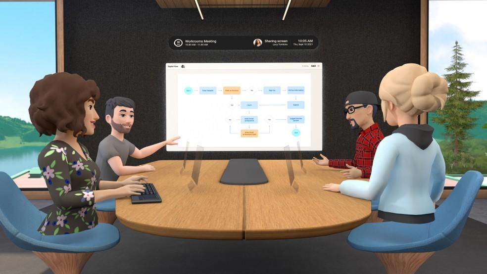 Facebook anuncia escritório virtual em sistema VR